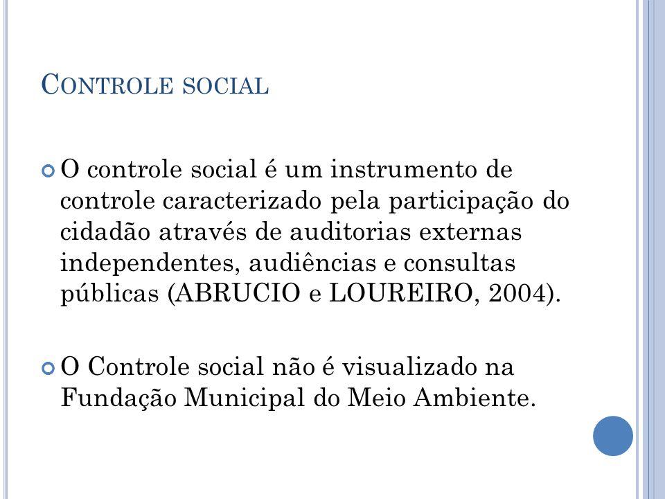C ONTROLE SOCIAL O controle social é um instrumento de controle caracterizado pela participação do cidadão através de auditorias externas independente