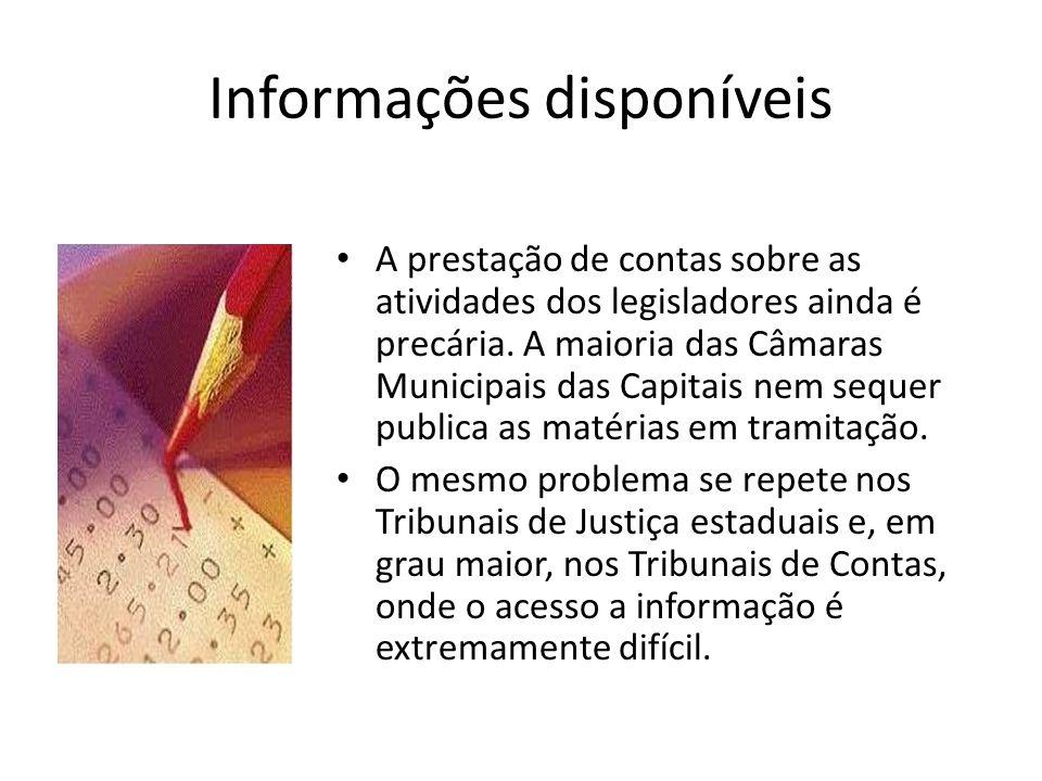 Informações disponíveis A prestação de contas sobre as atividades dos legisladores ainda é precária.