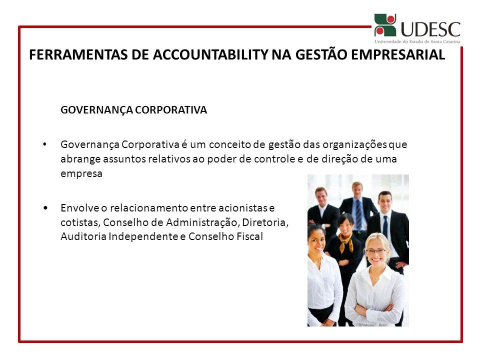 GOVERNANÇA CORPORATIVA Governança Corporativa é um conceito de gestão das organizações que abrange assuntos relativos ao poder de controle e de direçã