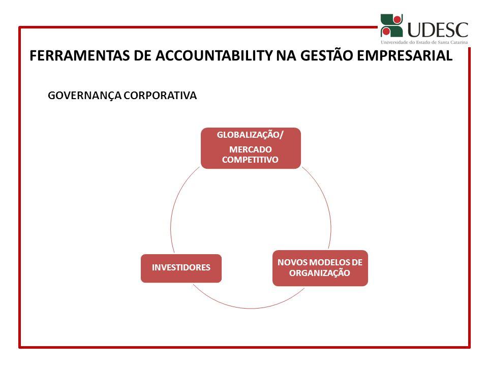 FERRAMENTAS DE ACCOUNTABILITY NA GESTÃO EMPRESARIAL GOVERNANÇA CORPORATIVA GLOBALIZAÇÃO/ MERCADO COMPETITIVO NOVOS MODELOS DE ORGANIZAÇÃO INVESTIDORES