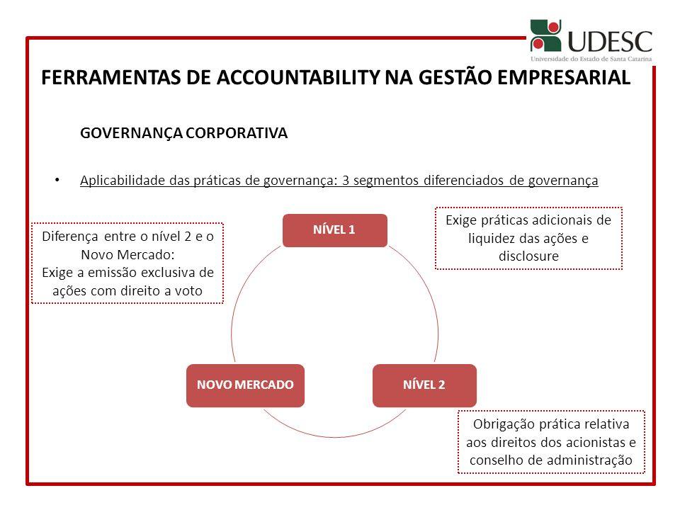FERRAMENTAS DE ACCOUNTABILITY NA GESTÃO EMPRESARIAL GOVERNANÇA CORPORATIVA Aplicabilidade das práticas de governança: 3 segmentos diferenciados de gov
