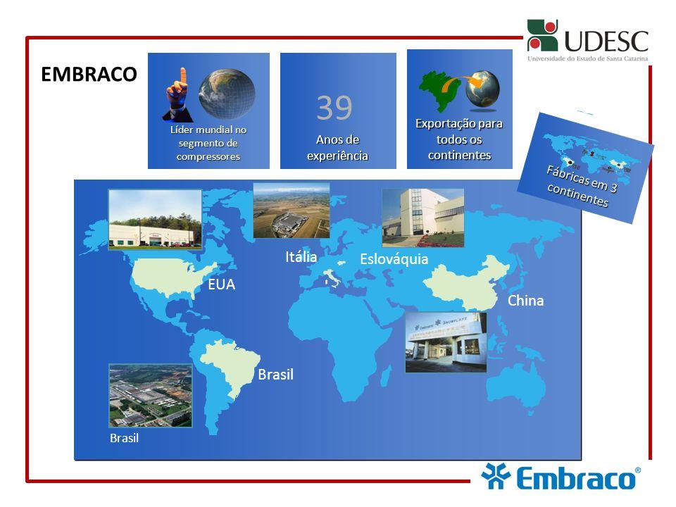 EMBRACO Brasil EUA Itália Eslováquia China Líder mundial no segmento de compressores Líder mundial no segmento de compressores Exportação para todos o