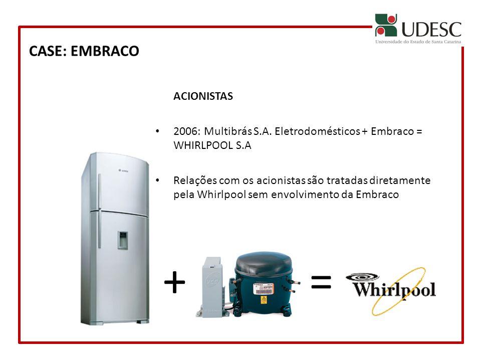 CASE: EMBRACO ACIONISTAS 2006: Multibrás S.A. Eletrodomésticos + Embraco = WHIRLPOOL S.A Relações com os acionistas são tratadas diretamente pela Whir