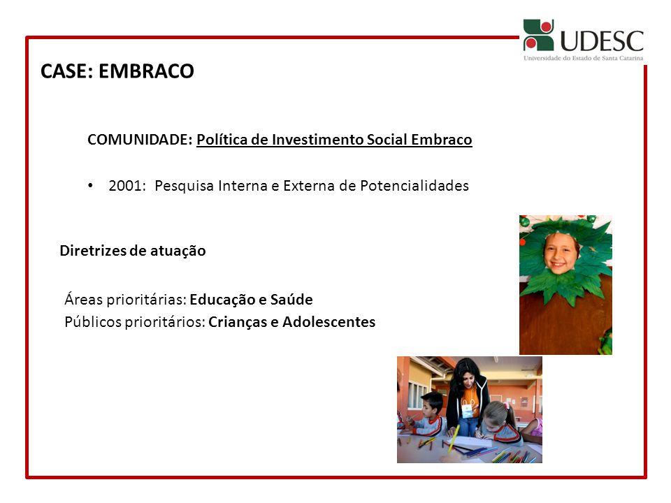 CASE: EMBRACO COMUNIDADE: Política de Investimento Social Embraco 2001: Pesquisa Interna e Externa de Potencialidades Áreas prioritárias: Educação e S