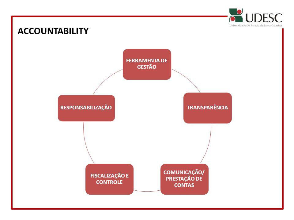 ACCOUNTABILITY NA GESTÃO PÚBLICA Nas organizações públicas, a accountability configura- se, sobretudo, como um processo de prestação de contas e sua principal parte interessada é o cidadão Quanto menos amadurecida for a sociedade, menor é a probabilidade de preocupação com a accountability no serviço público A accountability na gestão pública insere- se num contexto de cidadania participativa, controle social