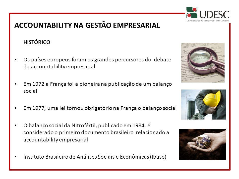 ACCOUNTABILITY NA GESTÃO EMPRESARIAL HISTÓRICO Os países europeus foram os grandes percursores do debate da accountability empresarial Em 1972 a Franç