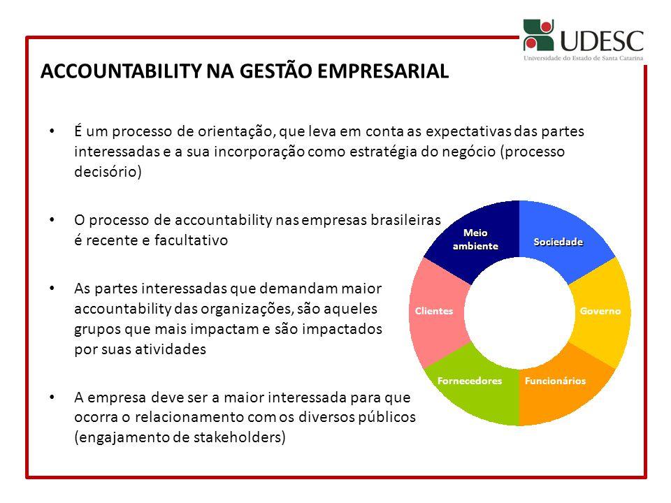 ACCOUNTABILITY NA GESTÃO EMPRESARIAL É um processo de orientação, que leva em conta as expectativas das partes interessadas e a sua incorporação como