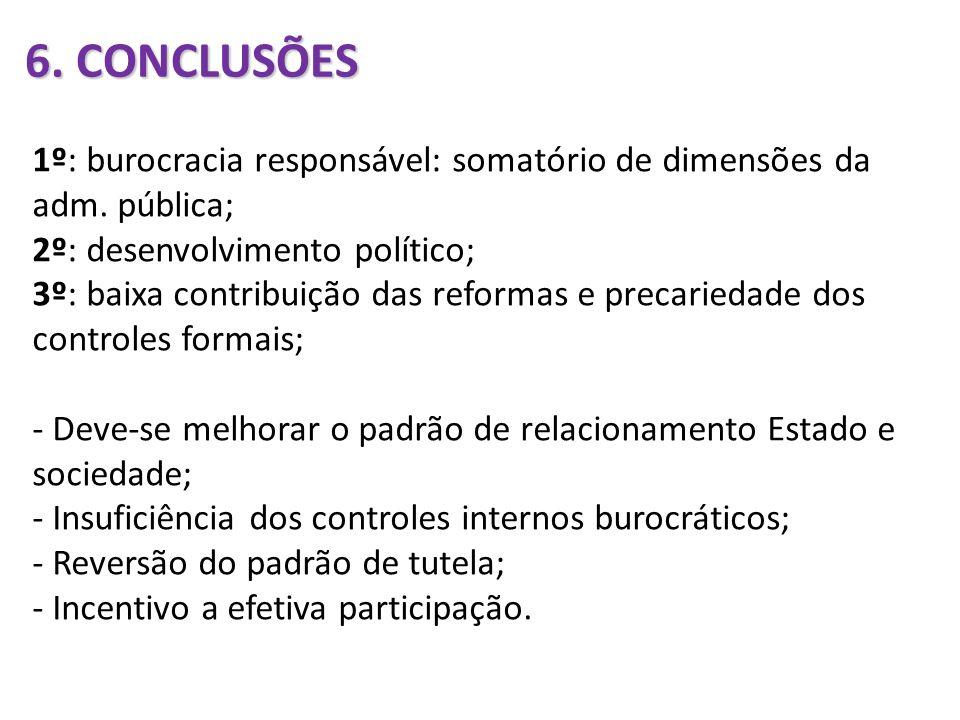 6. CONCLUSÕES 1º: burocracia responsável: somatório de dimensões da adm. pública; 2º: desenvolvimento político; 3º: baixa contribuição das reformas e