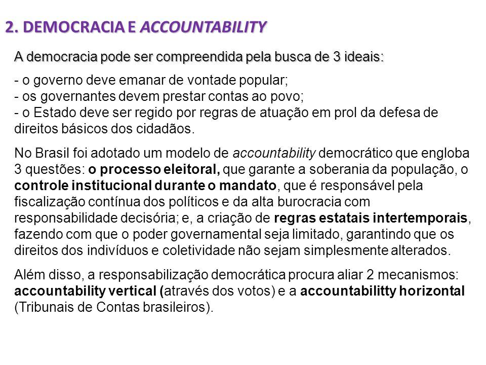 A democracia pode ser compreendida pela busca de 3 ideais: - o governo deve emanar de vontade popular; - os governantes devem prestar contas ao povo;