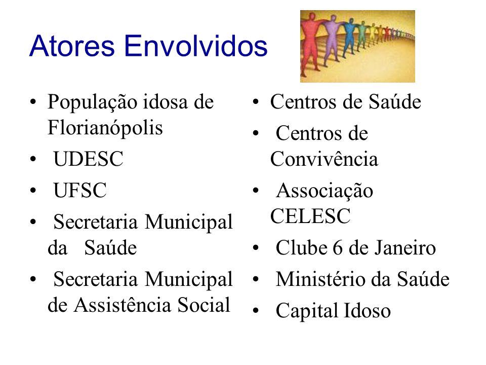 Atores Envolvidos População idosa de Florianópolis UDESC UFSC Secretaria Municipal da Saúde Secretaria Municipal de Assistência Social Centros de Saúd