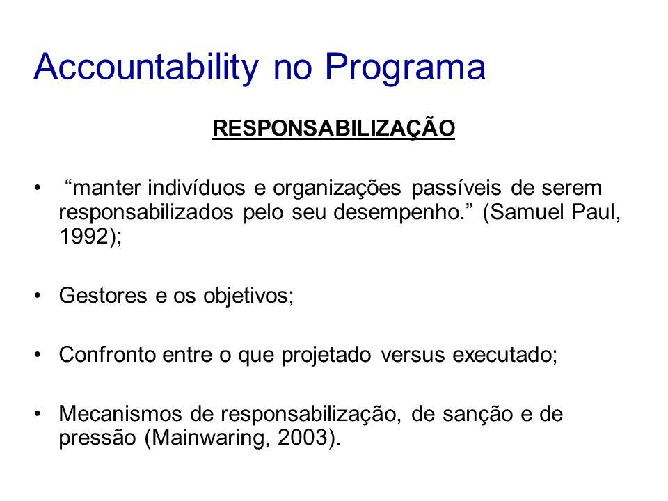 RESPONSABILIZAÇÃO manter indivíduos e organizações passíveis de serem responsabilizados pelo seu desempenho. (Samuel Paul, 1992); Gestores e os objeti