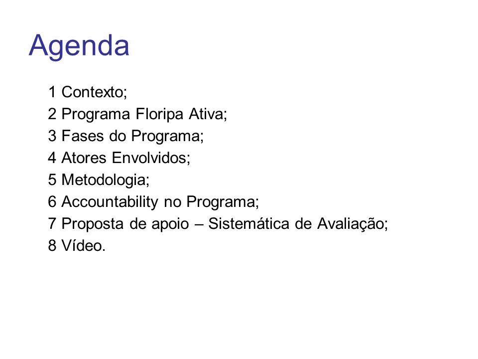 Agenda 1 Contexto; 2 Programa Floripa Ativa; 3 Fases do Programa; 4 Atores Envolvidos; 5 Metodologia; 6 Accountability no Programa; 7 Proposta de apoi