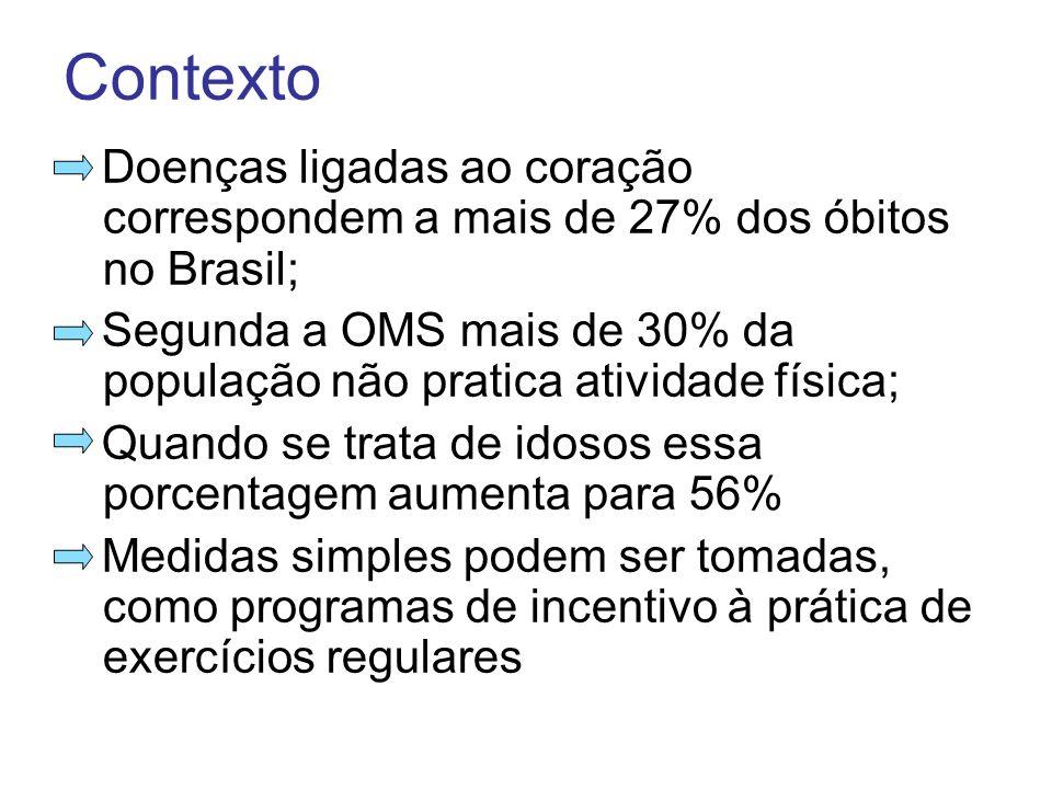 Contexto Doenças ligadas ao coração correspondem a mais de 27% dos óbitos no Brasil; Segunda a OMS mais de 30% da população não pratica atividade físi