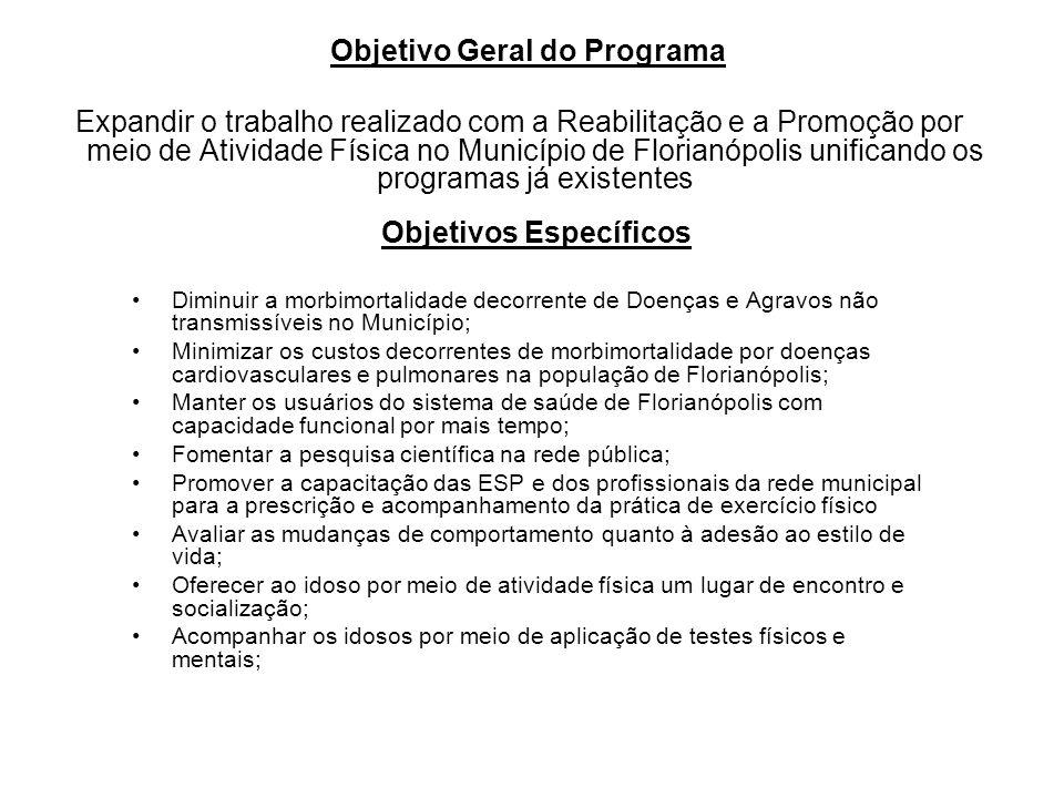 Objetivo Geral do Programa Expandir o trabalho realizado com a Reabilitação e a Promoção por meio de Atividade Física no Município de Florianópolis un