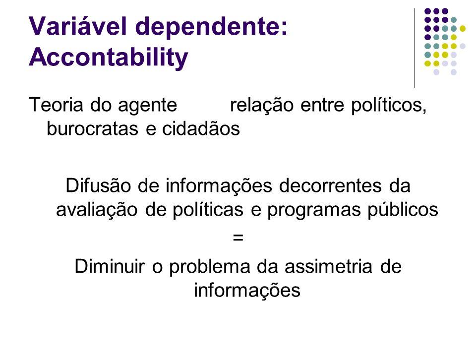 Variável dependente: Accontability Teoria do agente relação entre políticos, burocratas e cidadãos Difusão de informações decorrentes da avaliação de