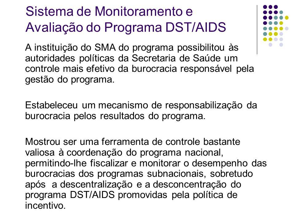 Sistema de Monitoramento e Avaliação do Programa DST/AIDS A instituição do SMA do programa possibilitou às autoridades políticas da Secretaria de Saúd
