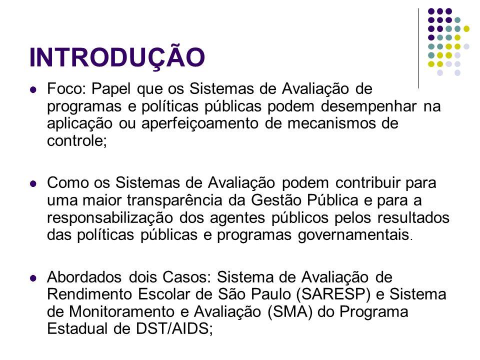 INTRODUÇÃO Foco: Papel que os Sistemas de Avaliação de programas e políticas públicas podem desempenhar na aplicação ou aperfeiçoamento de mecanismos