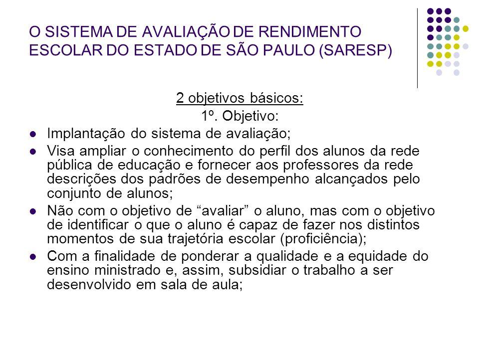 O SISTEMA DE AVALIAÇÃO DE RENDIMENTO ESCOLAR DO ESTADO DE SÃO PAULO (SARESP) 2 objetivos básicos: 1º. Objetivo: Implantação do sistema de avaliação; V