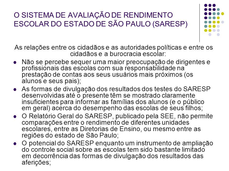 O SISTEMA DE AVALIAÇÃO DE RENDIMENTO ESCOLAR DO ESTADO DE SÃO PAULO (SARESP) As relações entre os cidadãos e as autoridades políticas e entre os cidad