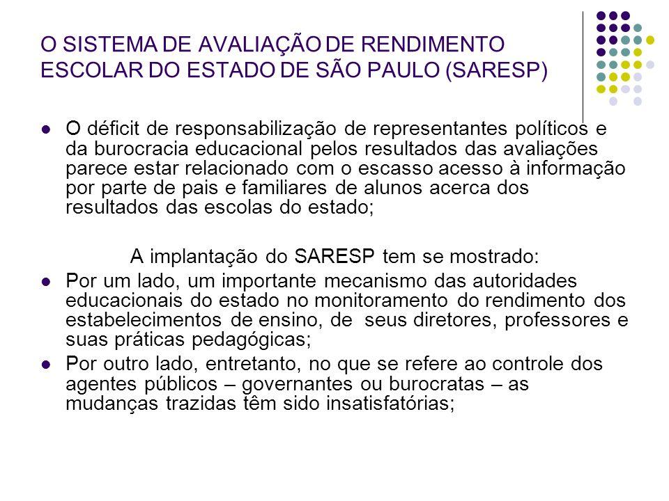 O SISTEMA DE AVALIAÇÃO DE RENDIMENTO ESCOLAR DO ESTADO DE SÃO PAULO (SARESP) O déficit de responsabilização de representantes políticos e da burocraci