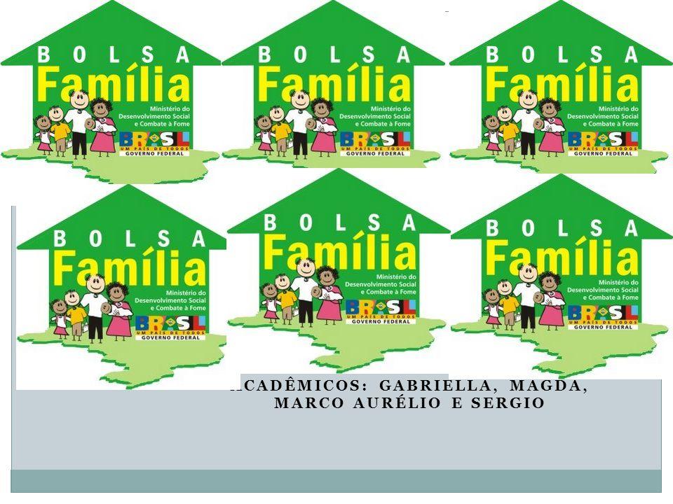 ACADÊMICOS: GABRIELLA, MAGDA, MARCO AURÉLIO E SERGIO