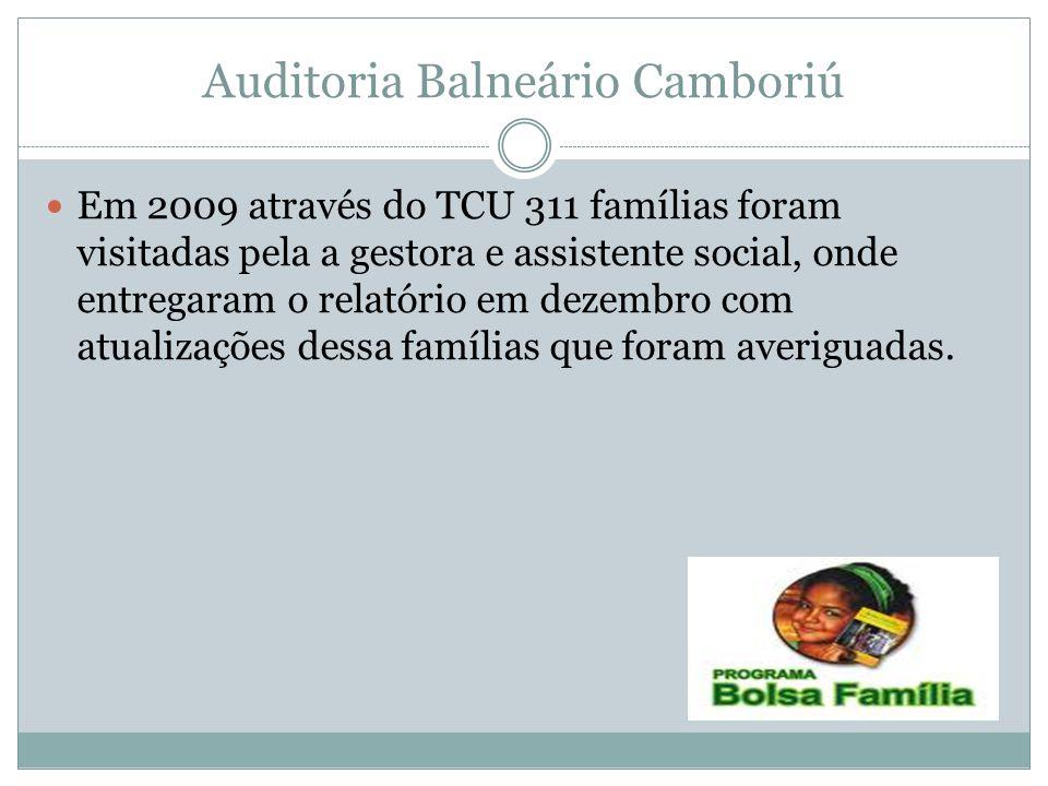 Auditoria Balneário Camboriú Em 2009 através do TCU 311 famílias foram visitadas pela a gestora e assistente social, onde entregaram o relatório em de
