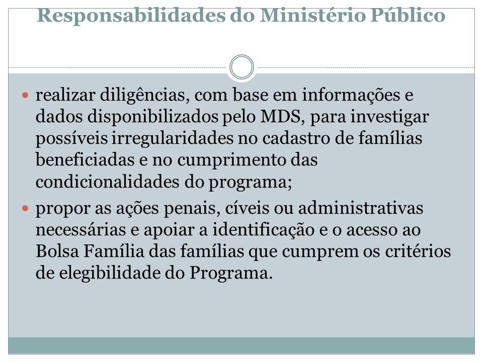 Responsabilidades do Ministério Público realizar diligências, com base em informações e dados disponibilizados pelo MDS, para investigar possíveis irr
