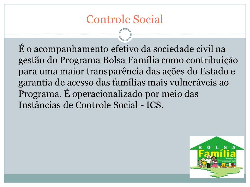 Marco legal do Controle Social do PBF Instrumento legalDescrição Lei nº 10.836/04Lei de criação do PBF, que estabeleceu o Controle Social como um dos componentes do Programa.