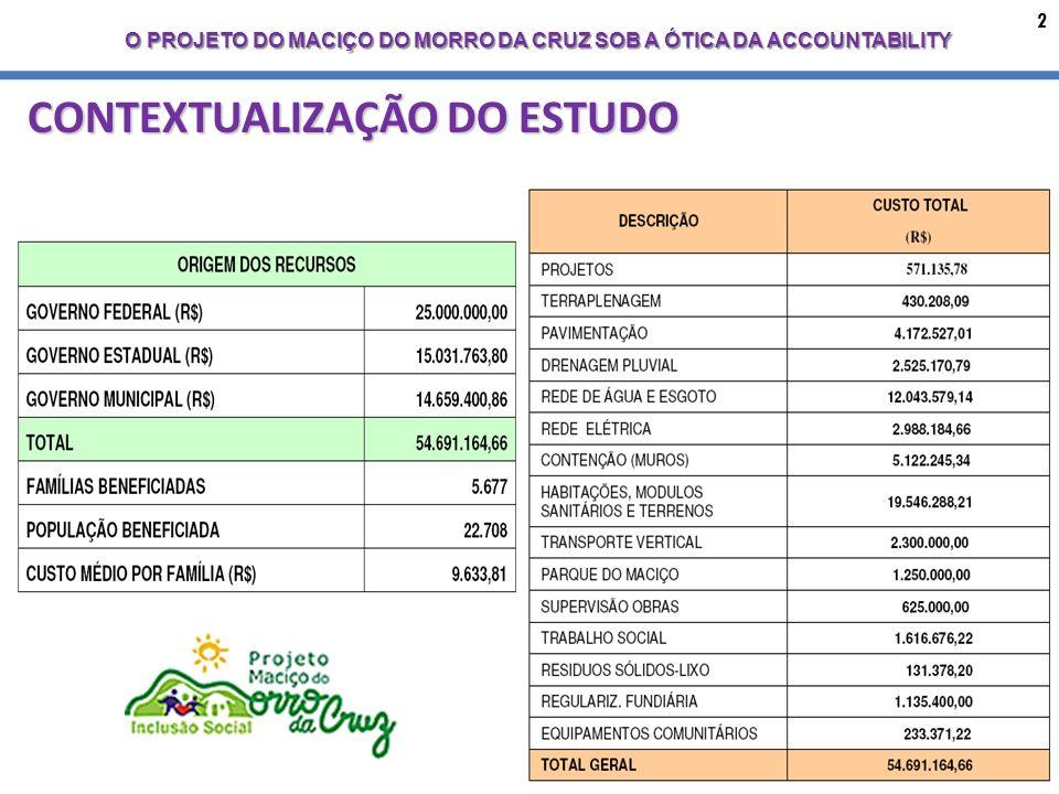 20 ABRUCIO, Fernando Luiz; LOUREIRO, Maria Rita.