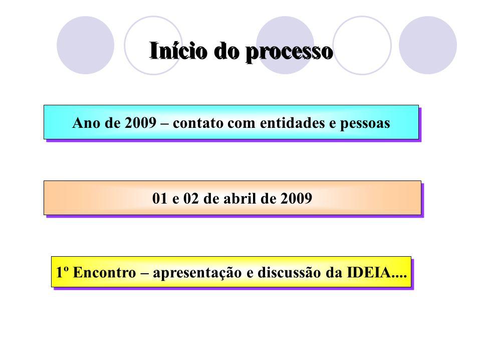 Ano de 2009 – contato com entidades e pessoas 01 e 02 de abril de 2009 Início do processo 1º Encontro – apresentação e discussão da IDEIA....