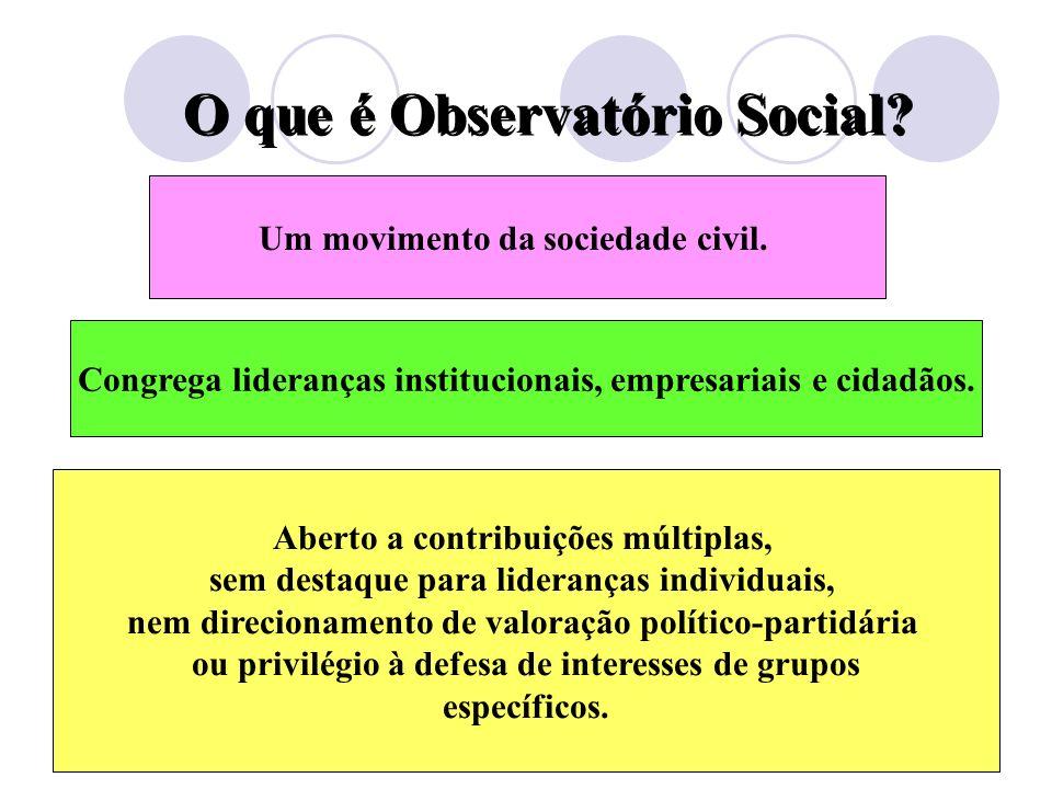 Missão do Observatório Social Promover ações de cidadania fiscal, de sensibilização e articulação da sociedade, quanto a importância do controle social e da transparência na gestão dos recursos públicos.
