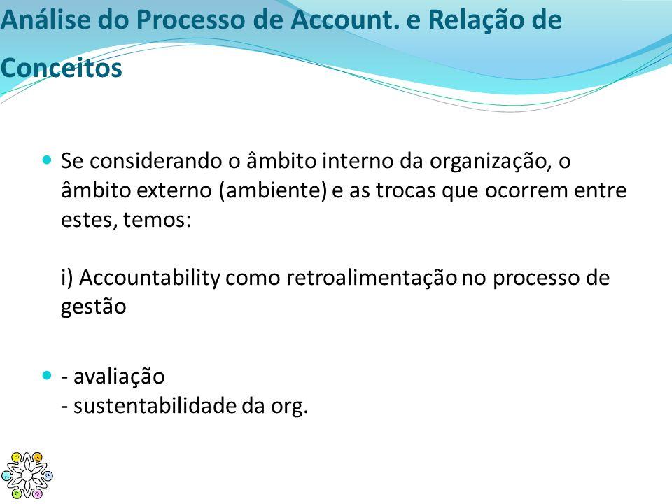 Análise do Processo de Account. e Relação de Conceitos Se considerando o âmbito interno da organização, o âmbito externo (ambiente) e as trocas que oc