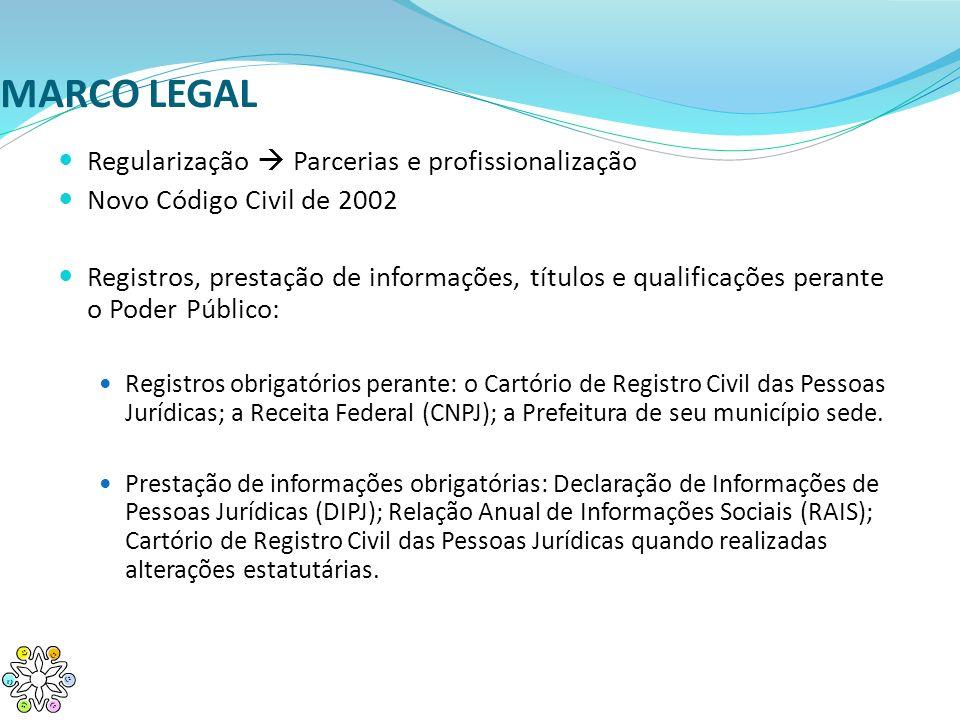 MARCO LEGAL Regularização Parcerias e profissionalização Novo Código Civil de 2002 Registros, prestação de informações, títulos e qualificações perant