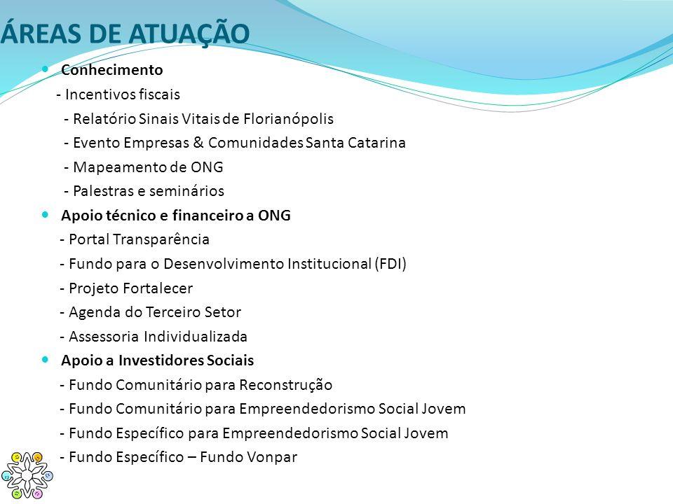 ÁREAS DE ATUAÇÃO Conhecimento - Incentivos fiscais - Relatório Sinais Vitais de Florianópolis - Evento Empresas & Comunidades Santa Catarina - Mapeame