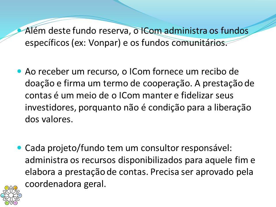 Além deste fundo reserva, o ICom administra os fundos específicos (ex: Vonpar) e os fundos comunitários. Ao receber um recurso, o ICom fornece um reci