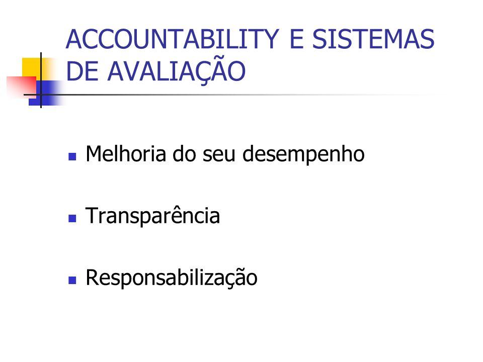 ACCOUNTABILITY E SISTEMAS DE AVALIAÇÃO Melhoria do seu desempenho Transparência Responsabilização