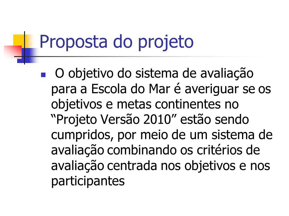 Proposta do projeto O objetivo do sistema de avaliação para a Escola do Mar é averiguar se os objetivos e metas continentes no Projeto Versão 2010 est