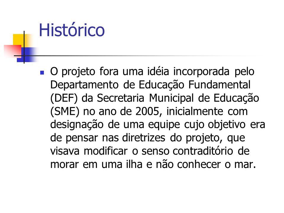 Histórico O projeto fora uma idéia incorporada pelo Departamento de Educação Fundamental (DEF) da Secretaria Municipal de Educação (SME) no ano de 200