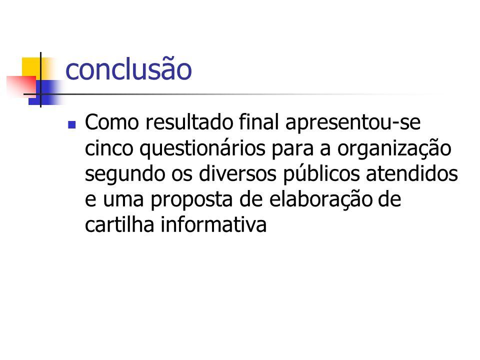 conclusão Como resultado final apresentou-se cinco questionários para a organização segundo os diversos públicos atendidos e uma proposta de elaboraçã