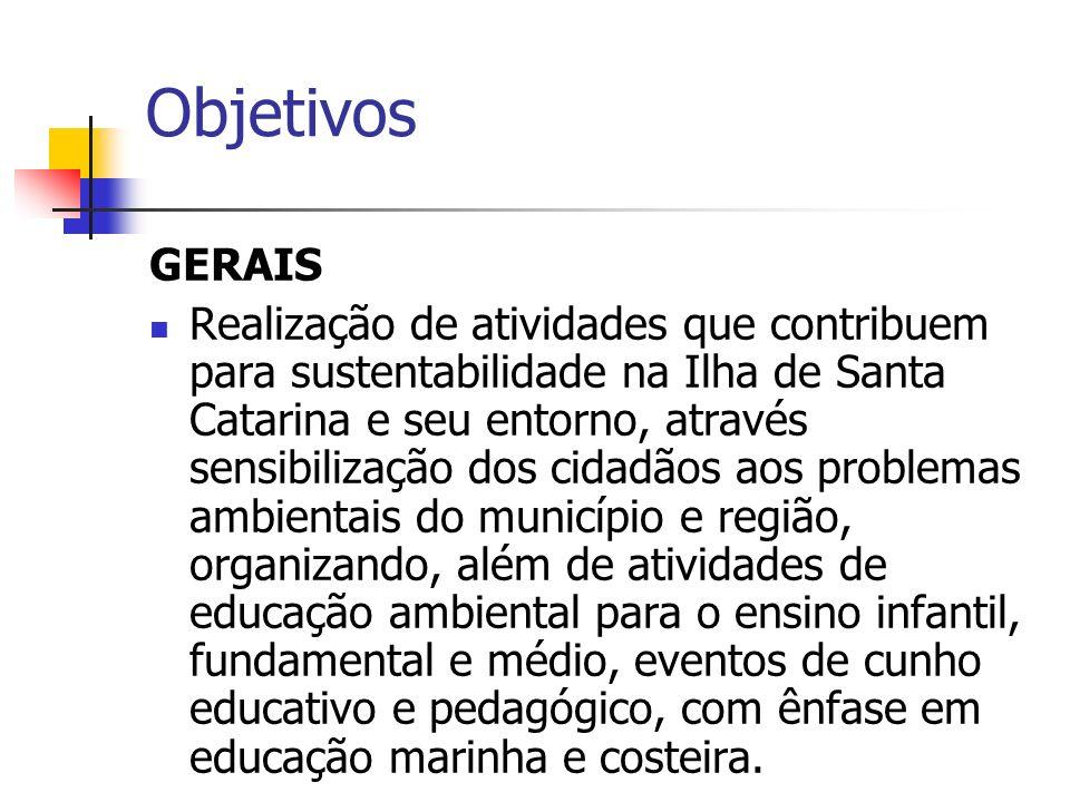Objetivos GERAIS Realização de atividades que contribuem para sustentabilidade na Ilha de Santa Catarina e seu entorno, através sensibilização dos cid