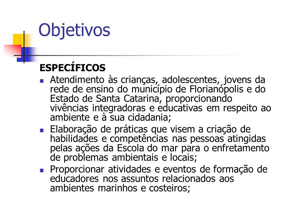 Objetivos ESPECÍFICOS Atendimento às crianças, adolescentes, jovens da rede de ensino do município de Florianópolis e do Estado de Santa Catarina, pro