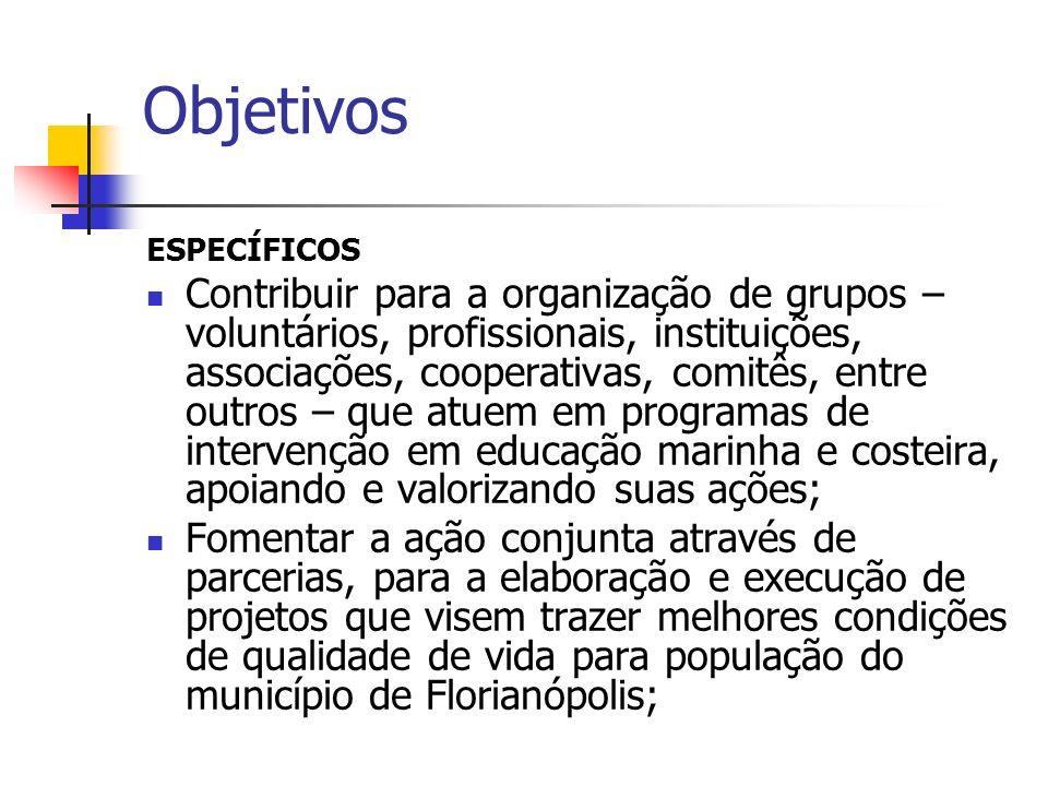 Objetivos ESPECÍFICOS Contribuir para a organização de grupos – voluntários, profissionais, instituições, associações, cooperativas, comitês, entre ou