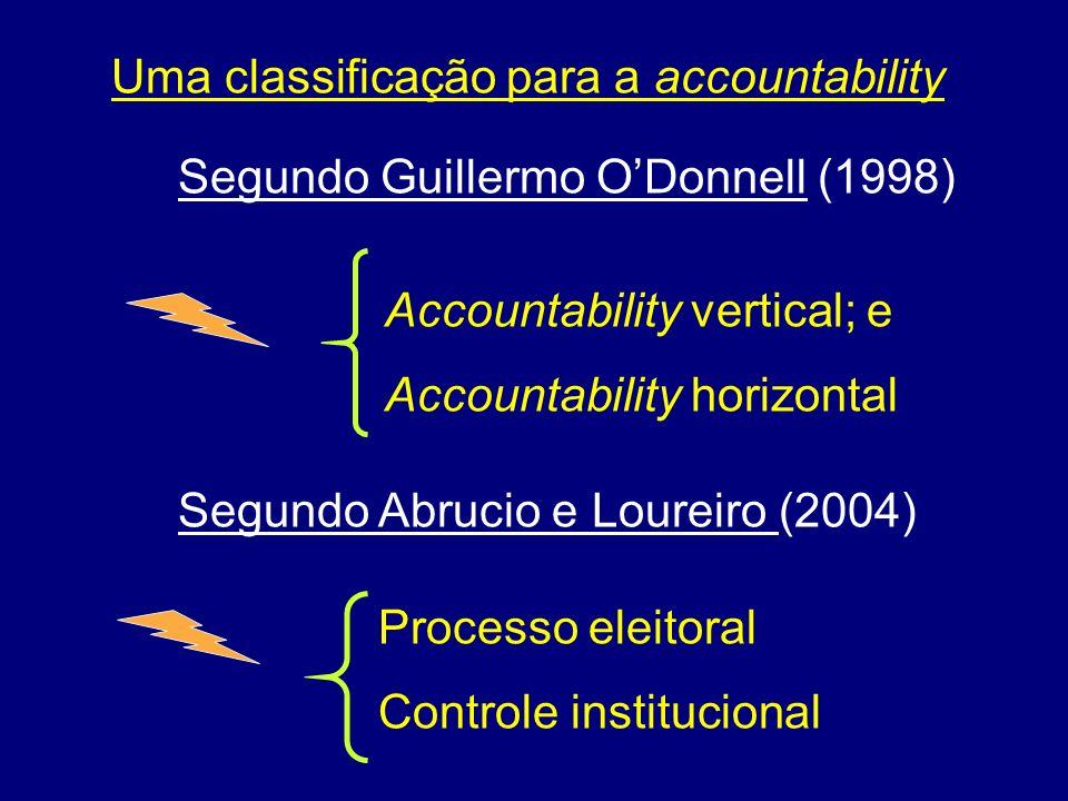 Uma classificação para a accountability Accountability vertical; e Accountability horizontal Processo eleitoral Controle institucional Segundo Guiller