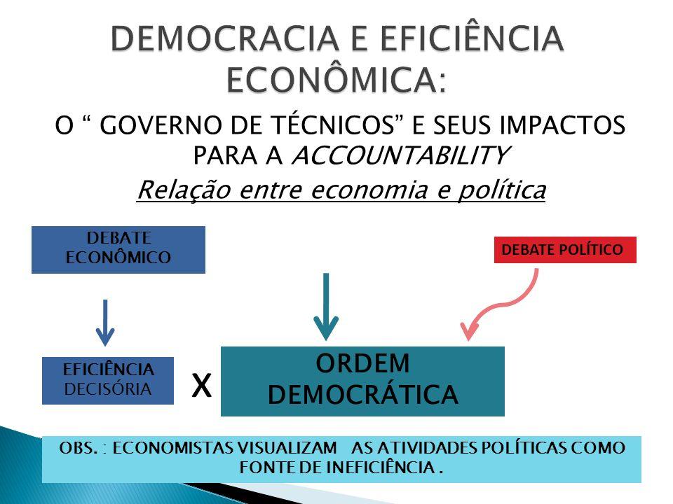 O GOVERNO DE TÉCNICOS E SEUS IMPACTOS PARA A ACCOUNTABILITY Relação entre economia e política ORDEM DEMOCRÁTICA DEBATE ECONÔMICO EFICIÊNCIA DECISÓRIA