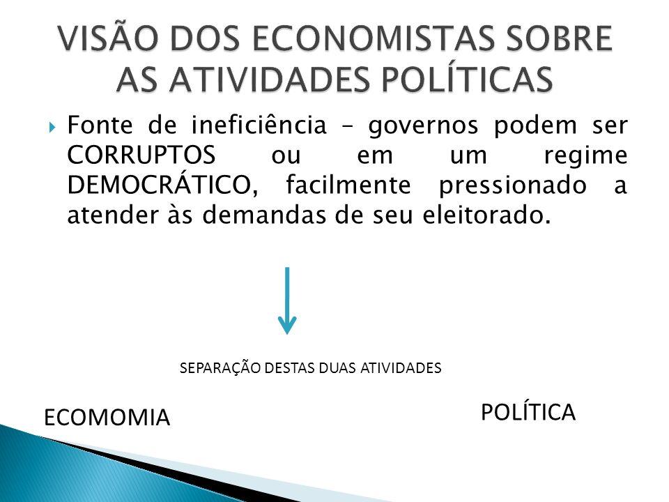 Fonte de ineficiência – governos podem ser CORRUPTOS ou em um regime DEMOCRÁTICO, facilmente pressionado a atender às demandas de seu eleitorado. SEPA