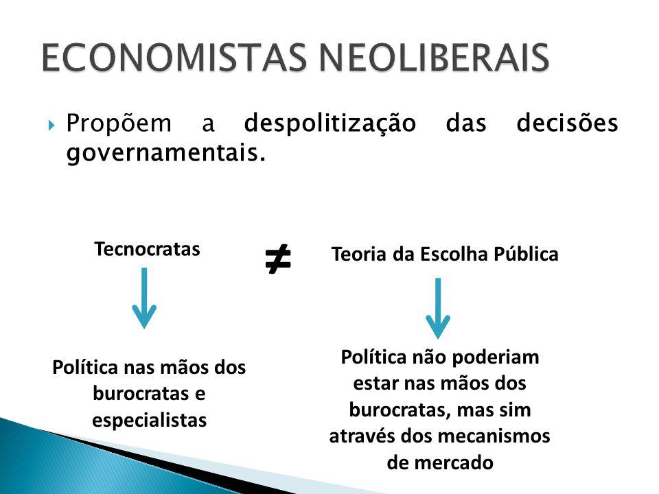 Propõem a despolitização das decisões governamentais. Tecnocratas Teoria da Escolha Pública Política nas mãos dos burocratas e especialistas Política