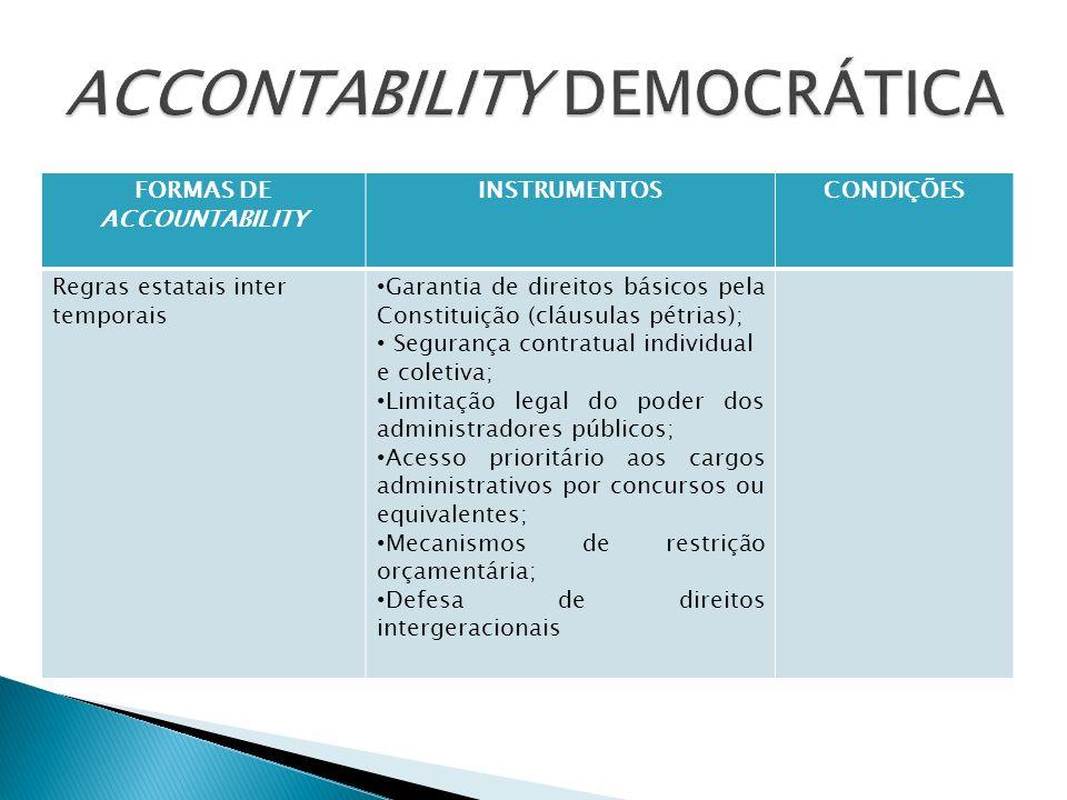 FORMAS DE ACCOUNTABILITY INSTRUMENTOSCONDIÇÕES Regras estatais inter temporais Garantia de direitos básicos pela Constituição (cláusulas pétrias); Seg