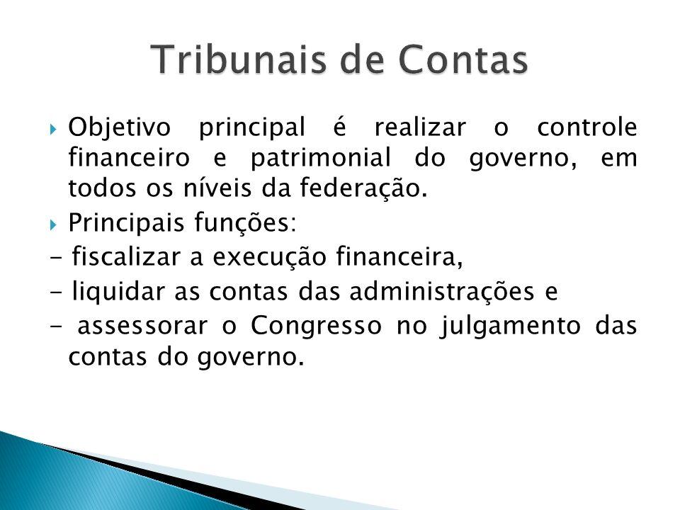 Objetivo principal é realizar o controle financeiro e patrimonial do governo, em todos os níveis da federação. Principais funções: - fiscalizar a exec