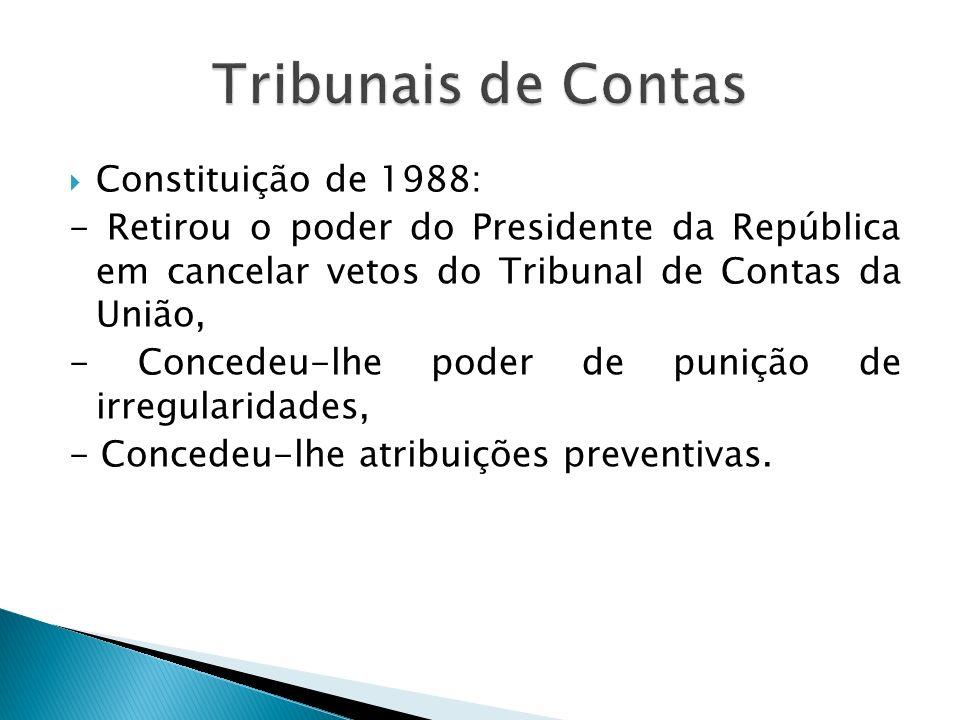 Constituição de 1988: - Retirou o poder do Presidente da República em cancelar vetos do Tribunal de Contas da União, - Concedeu-lhe poder de punição d