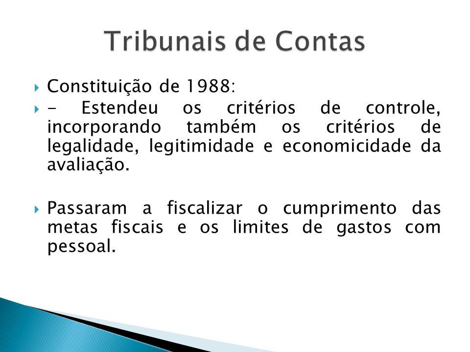 Constituição de 1988: - Estendeu os critérios de controle, incorporando também os critérios de legalidade, legitimidade e economicidade da avaliação.